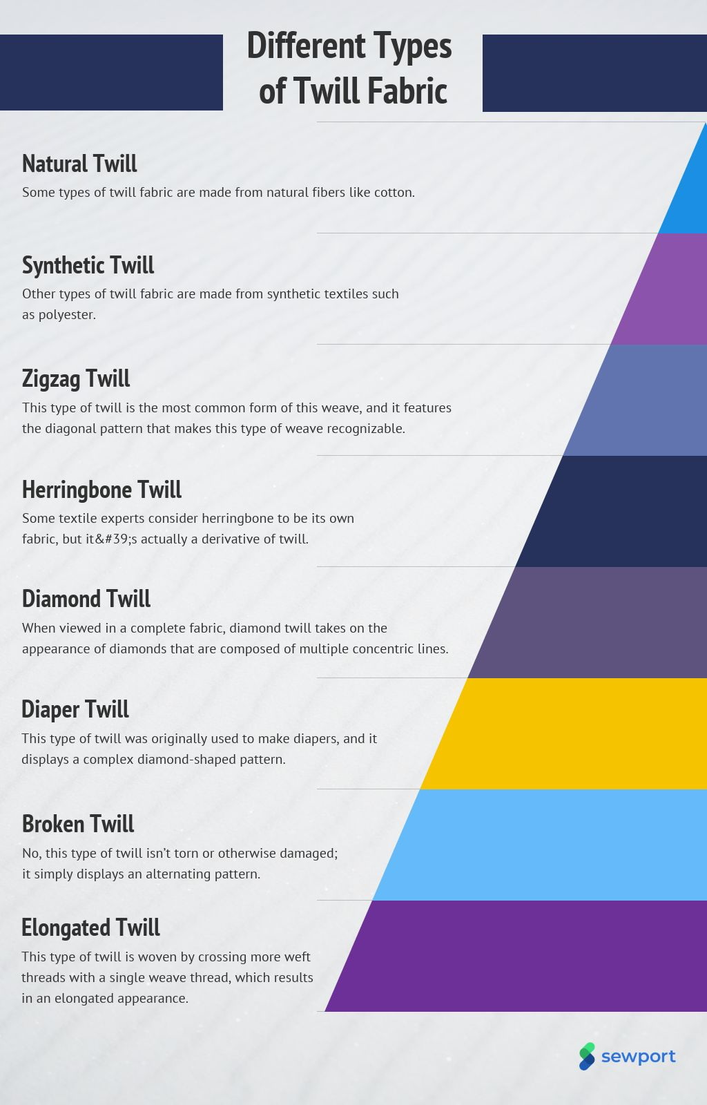 different types of twill fabric