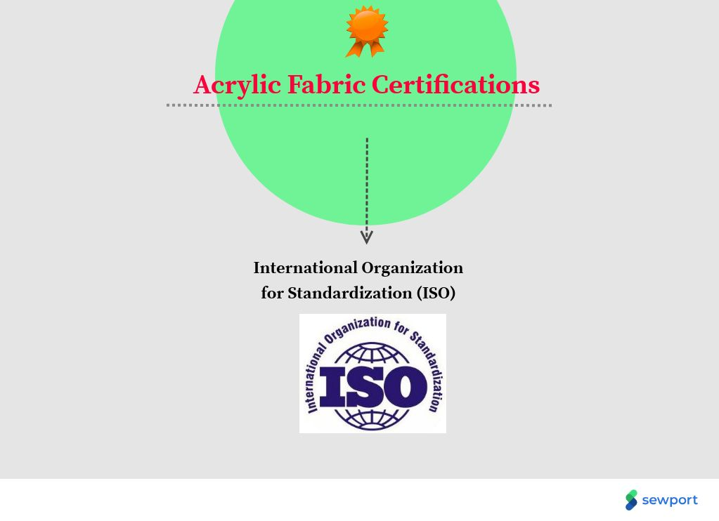 acrylic fabric certifications