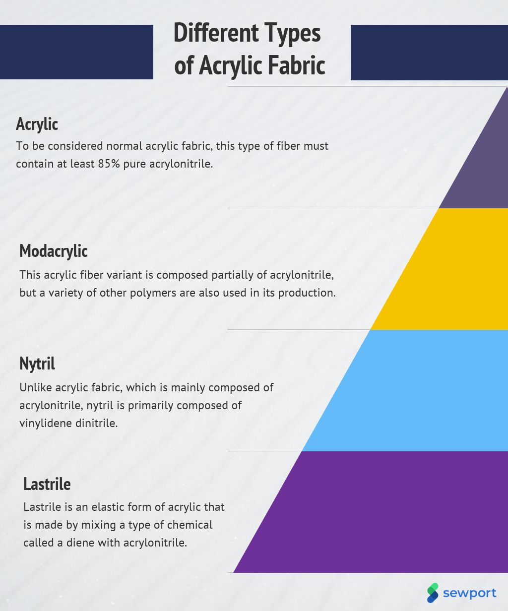 different types of acrylic fabric