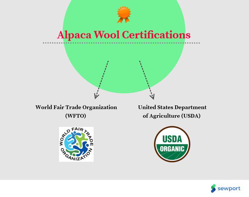 alpaca wool certifications