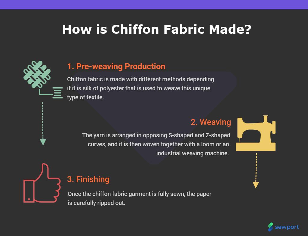 how is chiffon fabric made