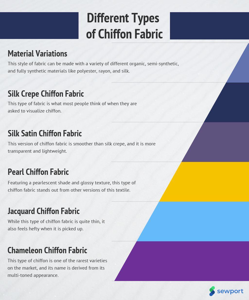different types of chiffon fabric