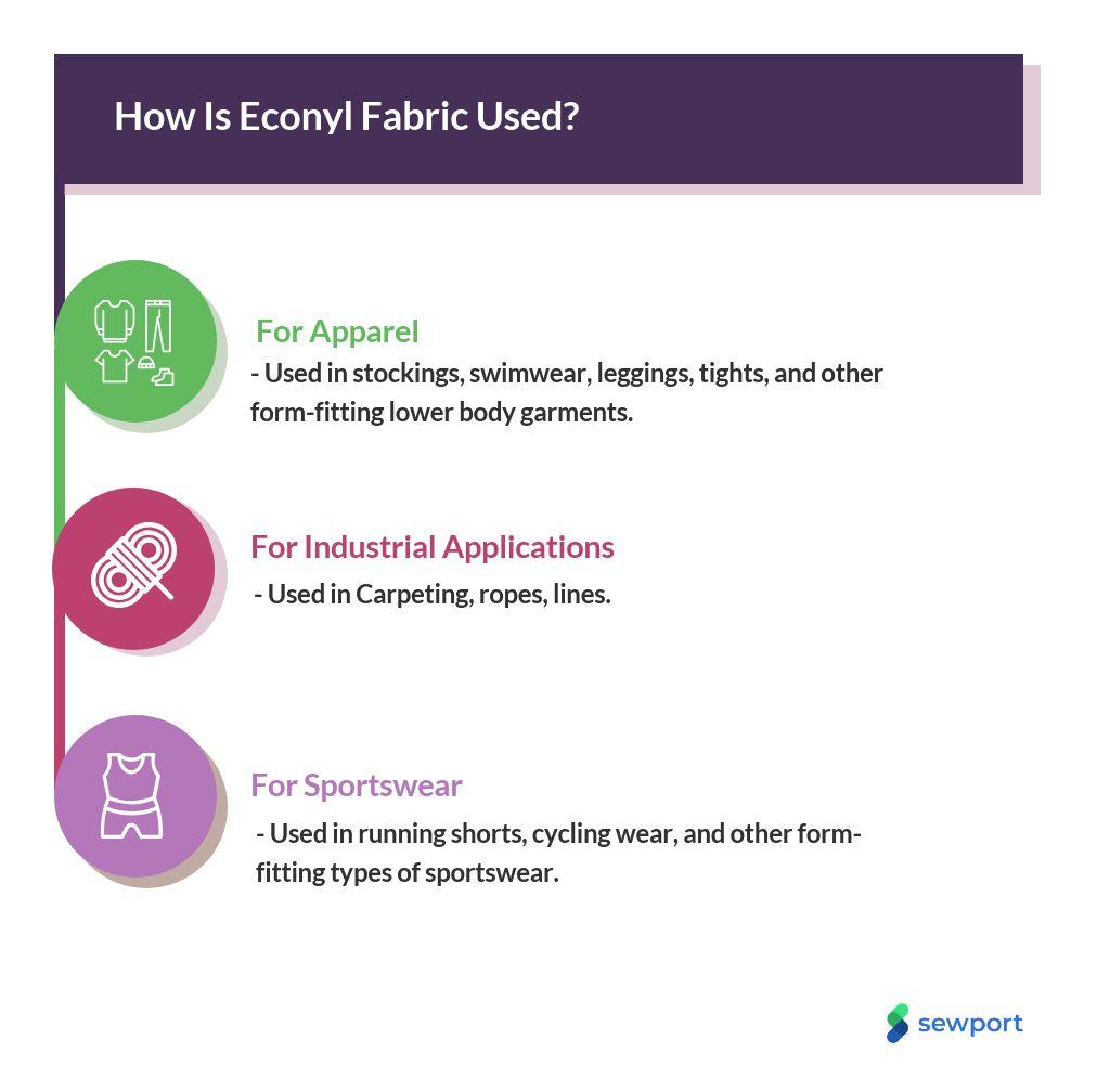 how is econyl fabric used