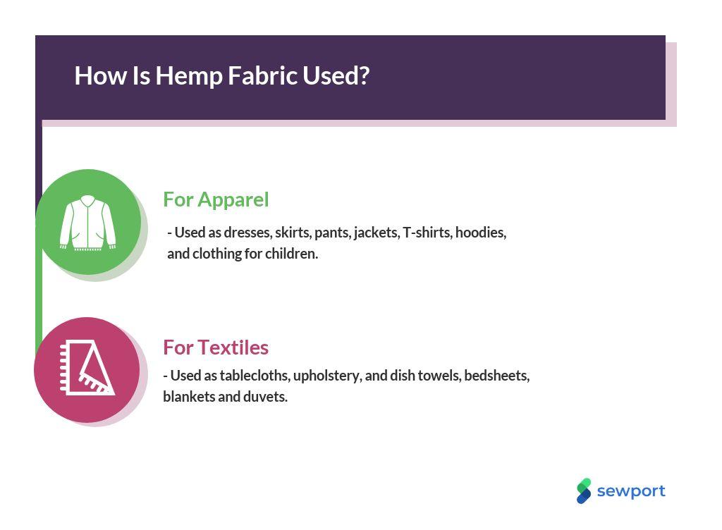 how is hemp fabric used
