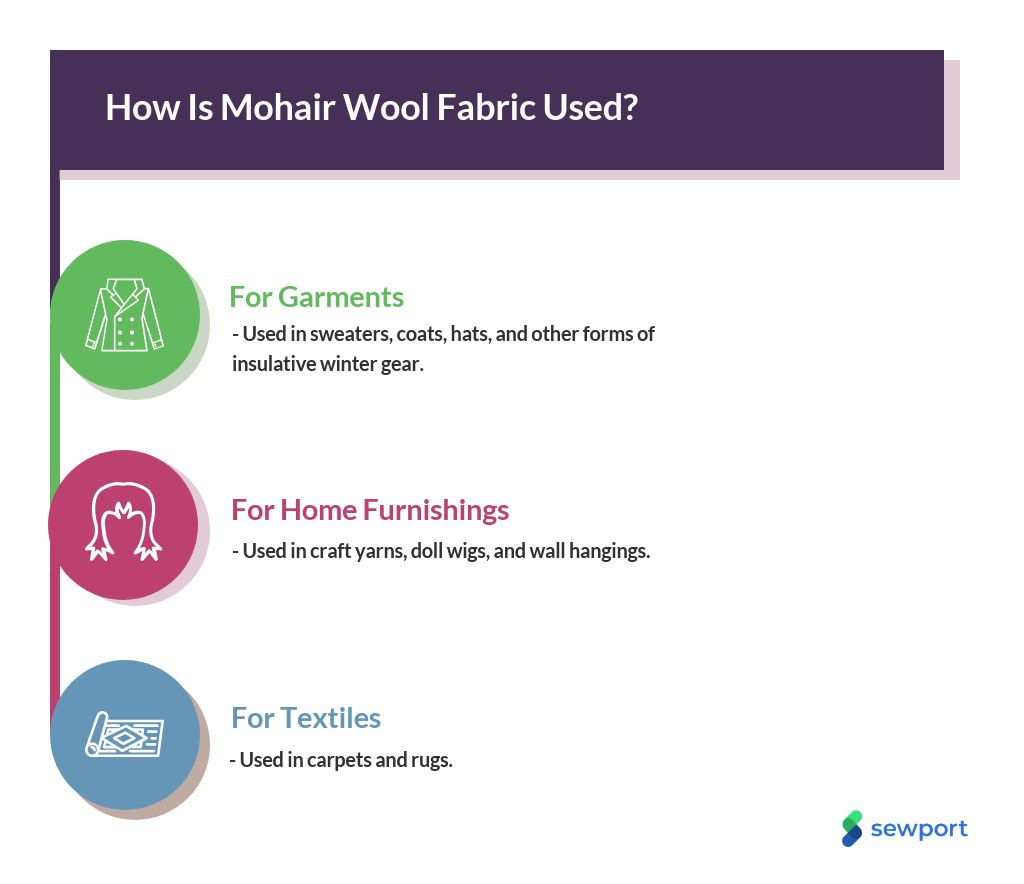 how is mohair wool fabric used