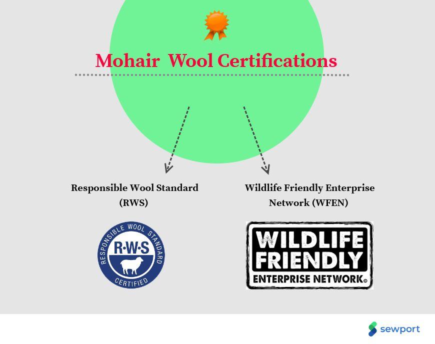 mohair wool certifications