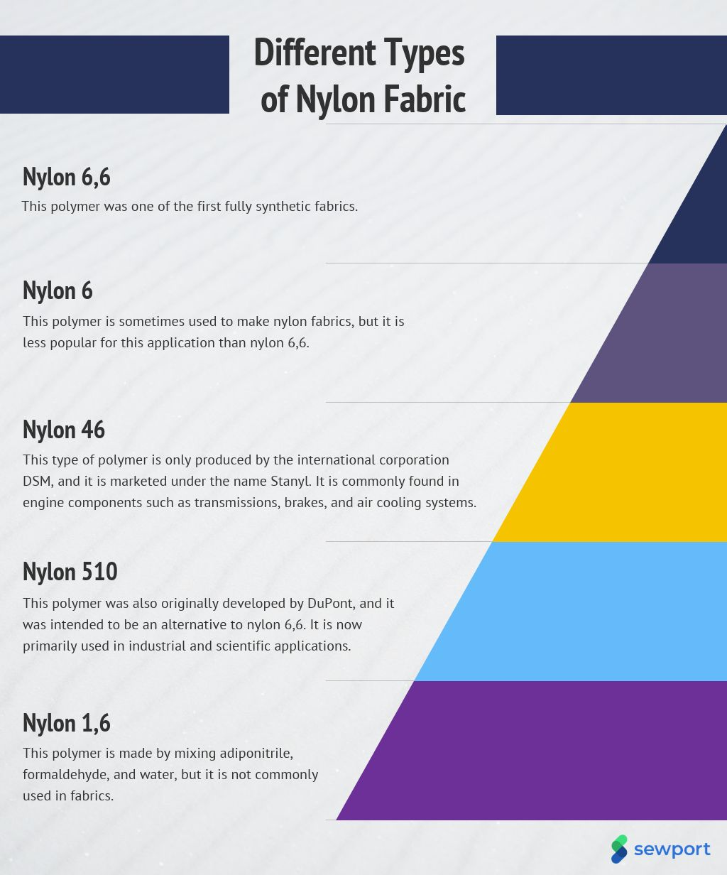 What Is Nylon Fabric Properties How Its Made And Where Sewport