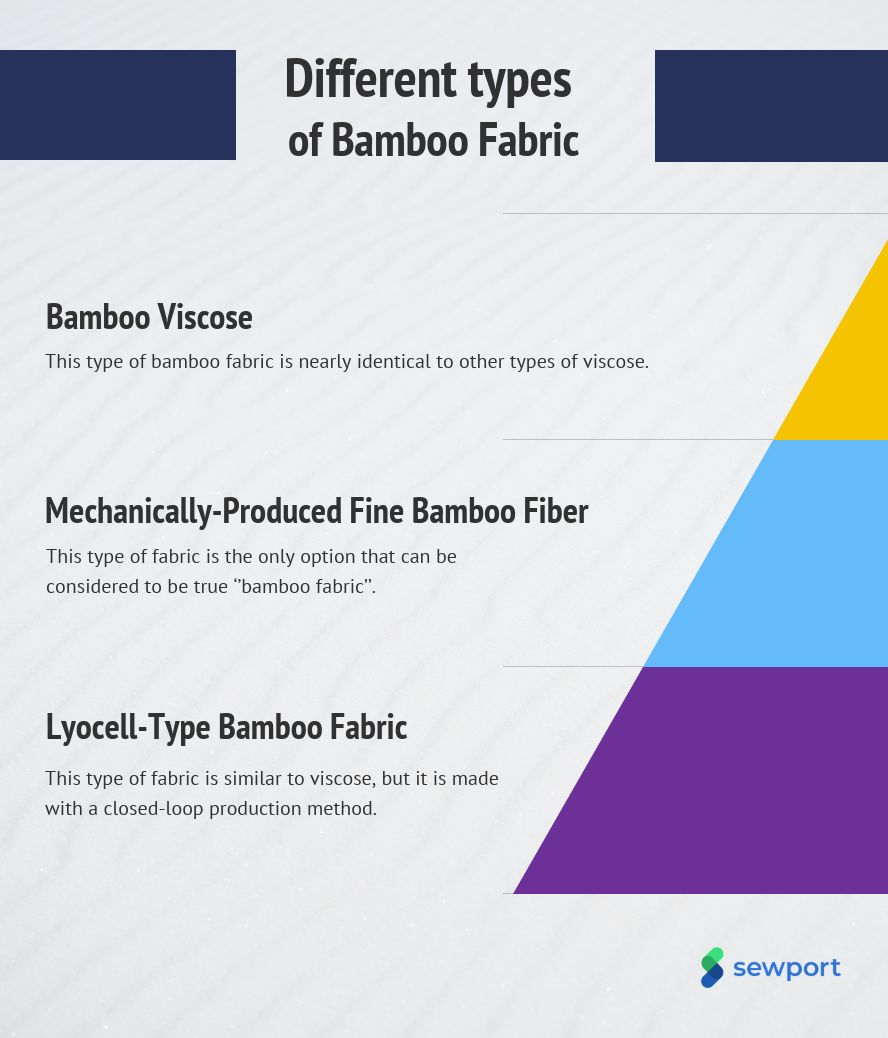 bamboo fabric properties bamboo fabric manufacturers
