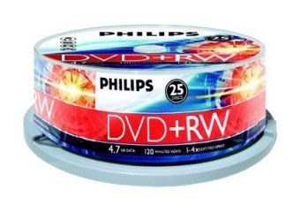 Philips DW4S4B25F