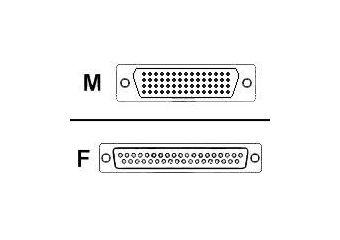 Cisco serielt kabel