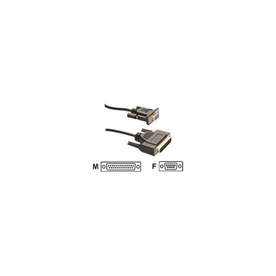 ICIDU serielt kabel - 1.8 m - sort