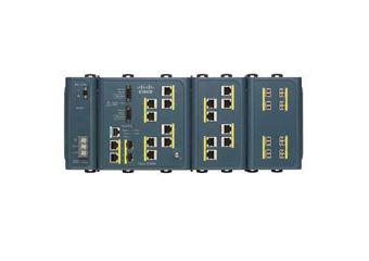 Cisco DIN rail clip