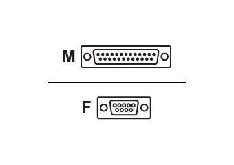 Deltaco modemkabel