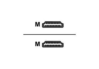 Belkin HDMI-kabel