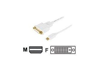Deltaco DisplayPort kabel