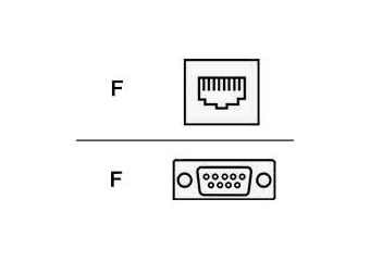 Raritan nulmodem-adapter