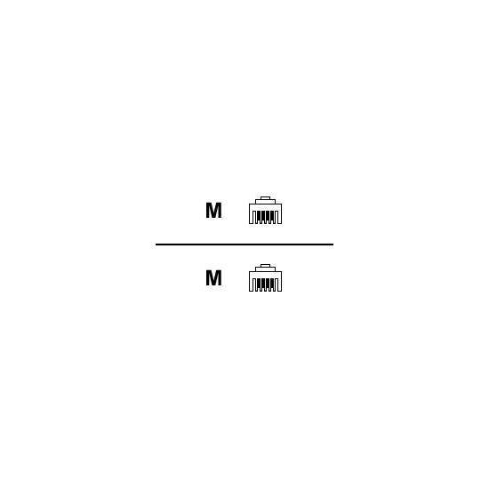 Cisco modemkabel