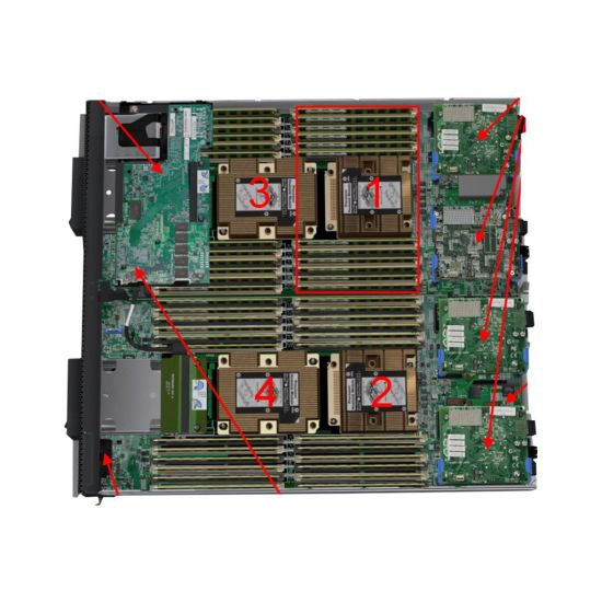 Lenovo ThinkSystem SN850 - indstikningsmodul - Xeon Gold 6138 2 GHz - 64 GB