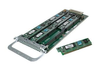 Cisco High-Density Packet Voice/Fax Feature Card