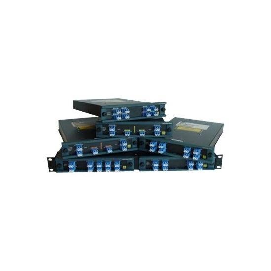 Cisco CWDM Mux/Demux module - multiplexor