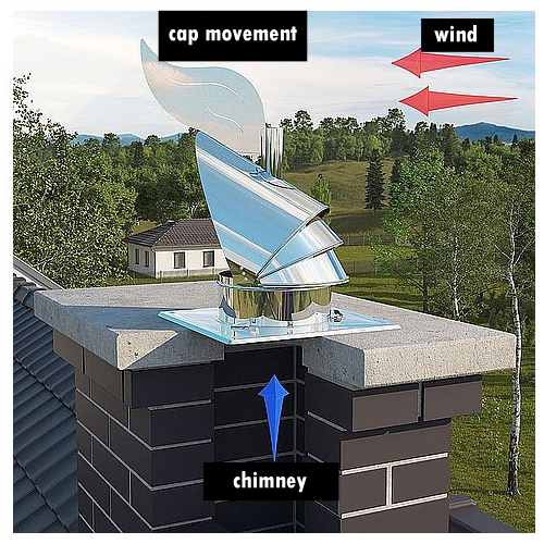 300mm Chimney Cowl With Openable Inlet Pipe Stainless Steel Rotowent Dragon