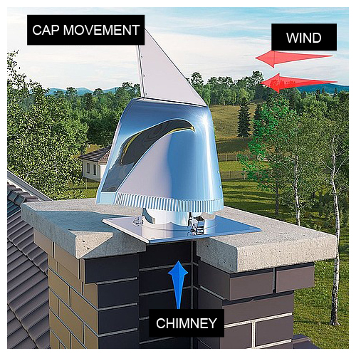 400mm Steel Chimney Cowl Rotowent Square Base CHCH