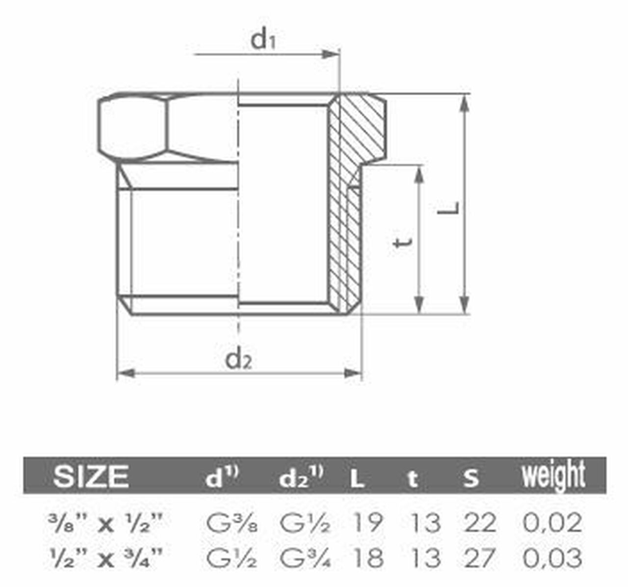 1/2x1/4 Inch Thread Reducer Male x Female Pipe Fittings Reduction