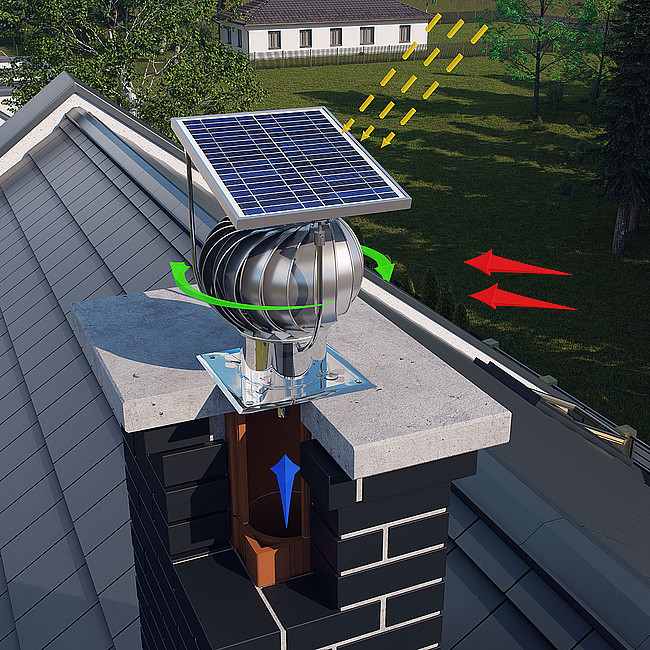 150mm Chimney Cowl Standard Version Stainless Steel Hybrid with Solar Panel