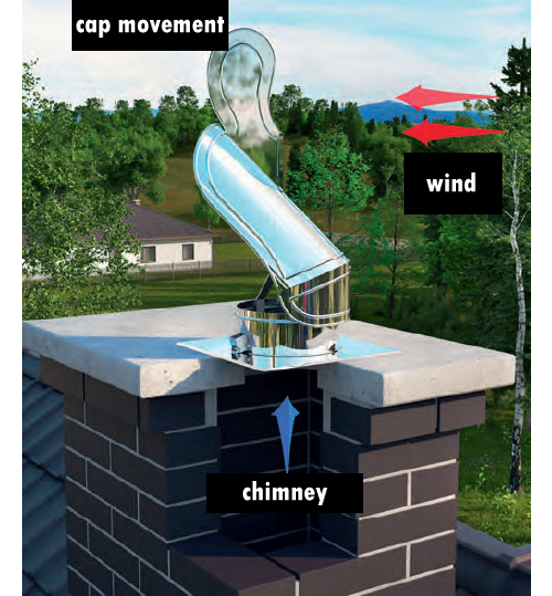 200mm Chimney Cowl Square Base Self Adjusting Stainless Steel Rotowent Swing