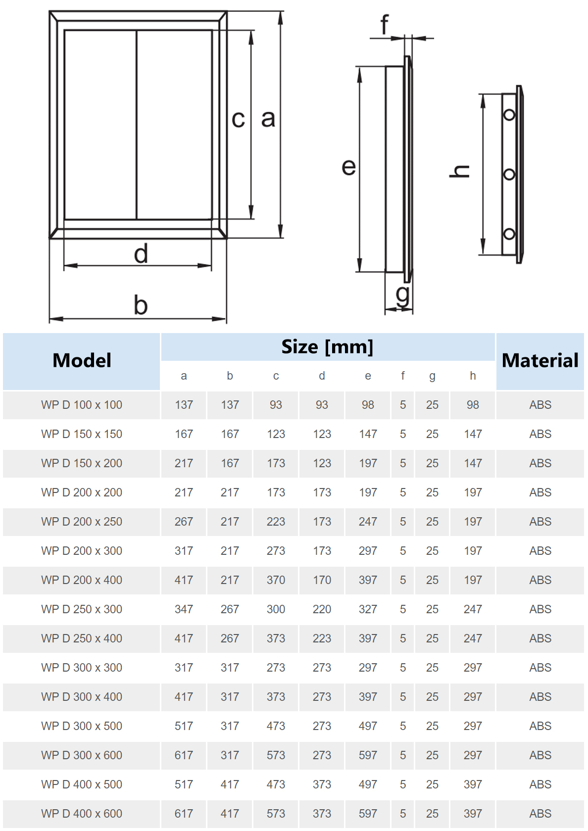 250x300mm Durable Inspection Panel Access Door White Wall Hatch ABS Plastic