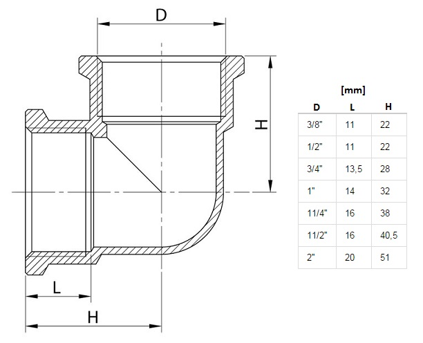 1/2 Inch Elbow Pipe Fittings Connection Female x Female Iron Cast Brass