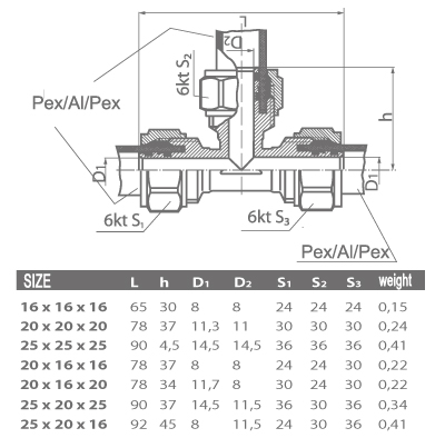 20mm Tee PEX Compression Fittings Pipe Connector