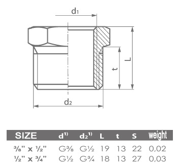 1/2x3/8 Inch Thread Reducer Male x Female Pipe Fittings Reduction