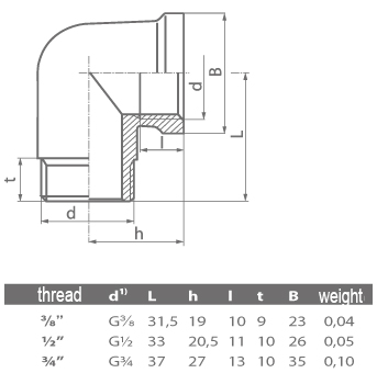 3/4 Inch Pipe Fittings Elbow Coupling Connection Male x Female Chrome Brass