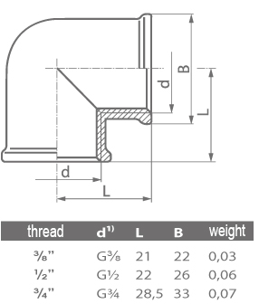1/2 Inch Pipe Fittings Elbow Coupling Connection Female Chrome Brass