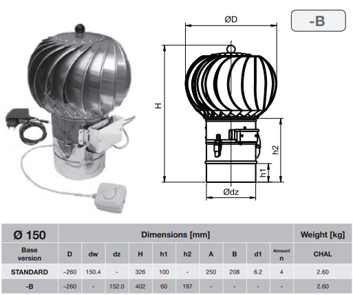 150mm Spinning Hybrid Chimney Cowl Electric Motor Stainless Steel