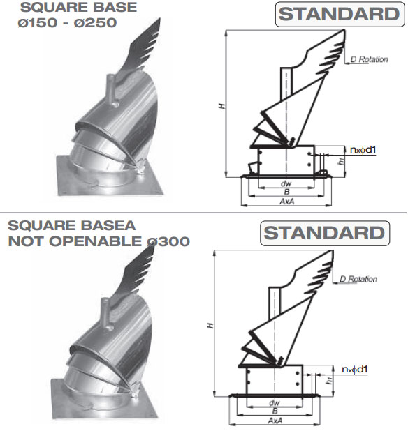 150mm Chimney Cowl Square Base Stainless Steel Rotowent Dragon