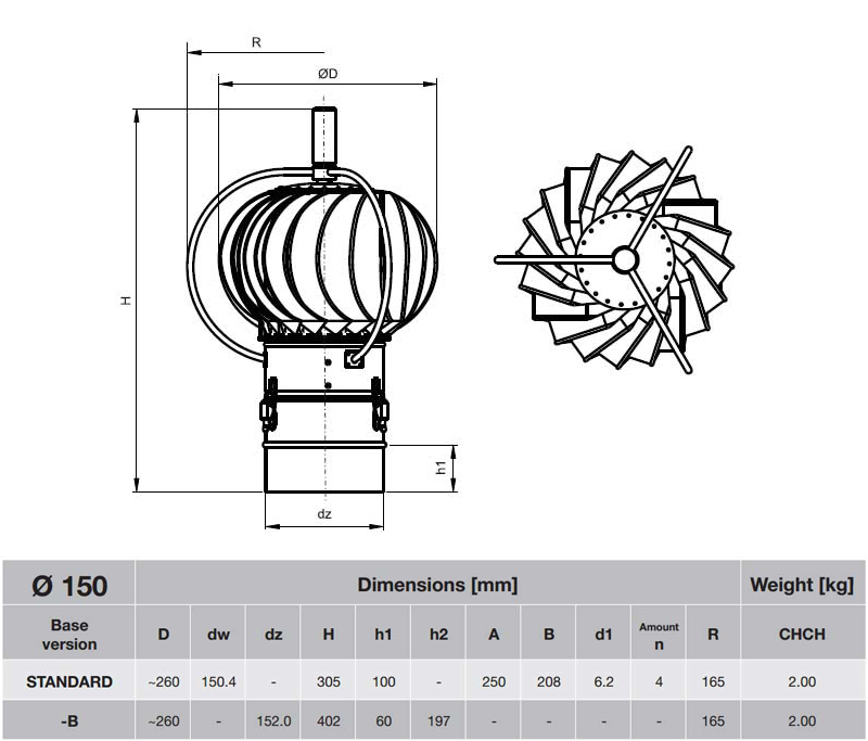 150mm Spinning Chimney Cowl External Bearing Stainless Steel Rotating