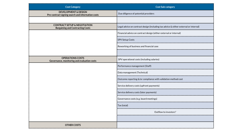 Cost breakdown table.png