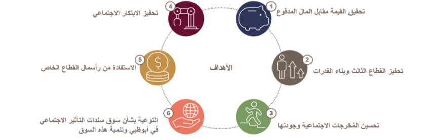 Arabic diagram 1