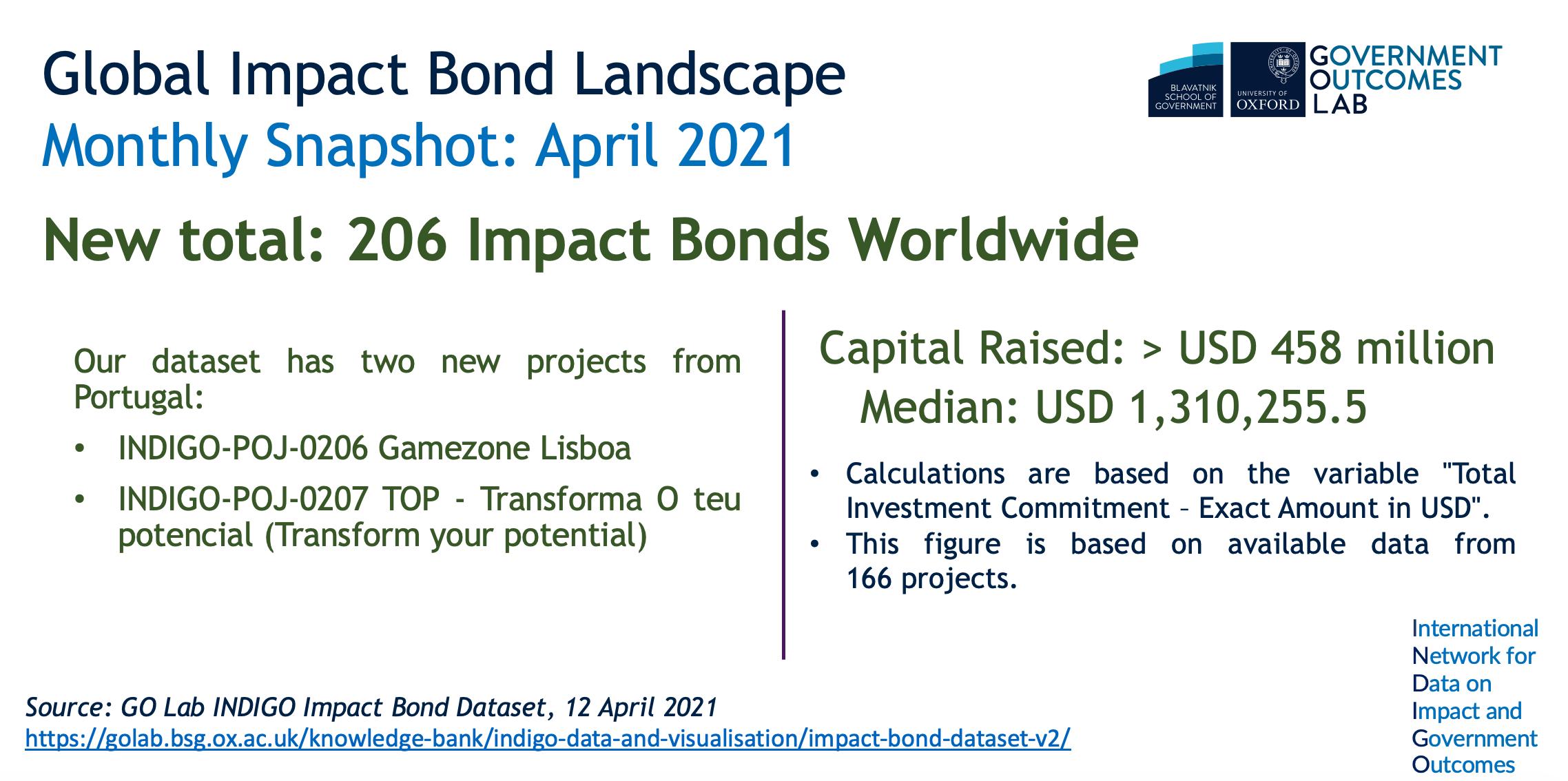 April 2021 IB landscape page 1