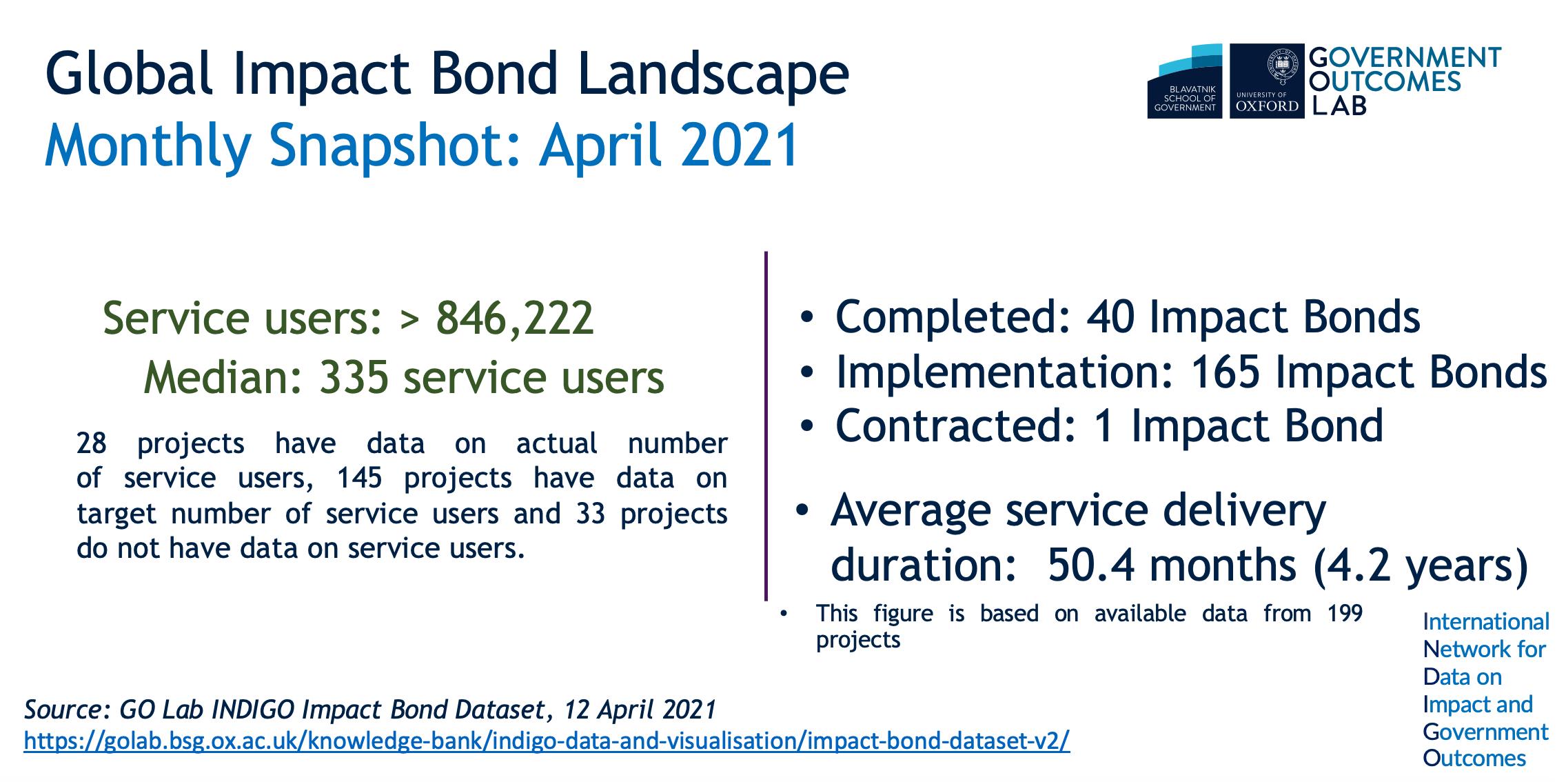 April 2021 IB landscape page 2