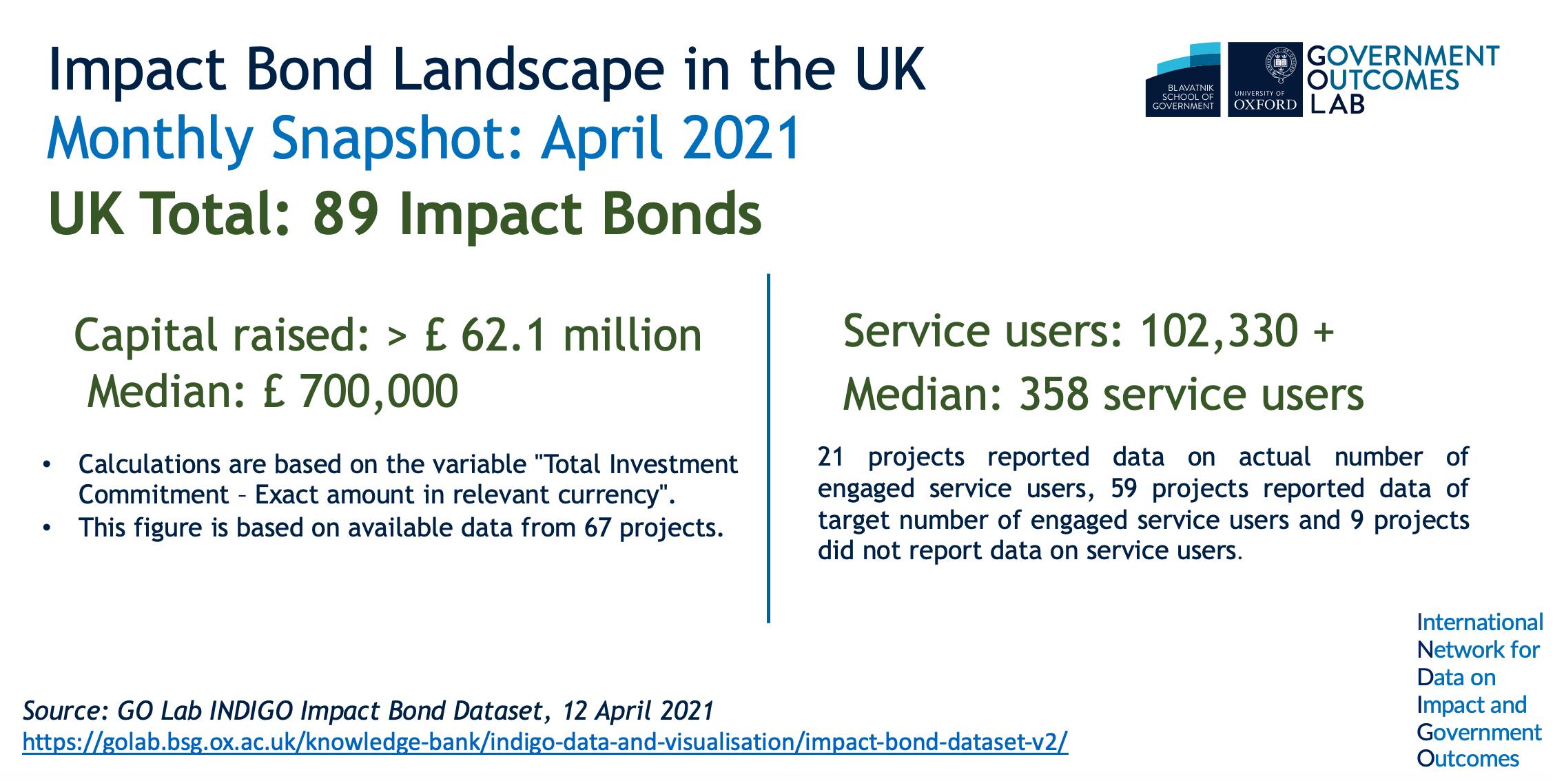 April 2021 IB landscape page 5