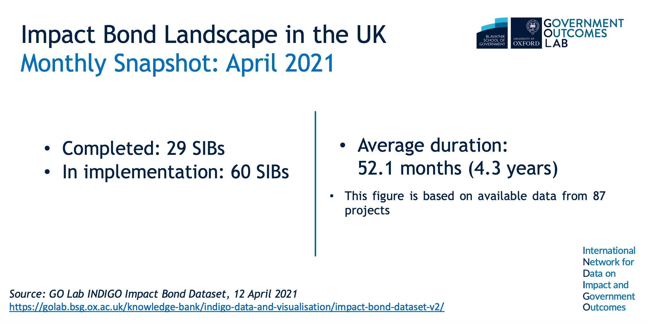 April 2021 IB landscape page 6