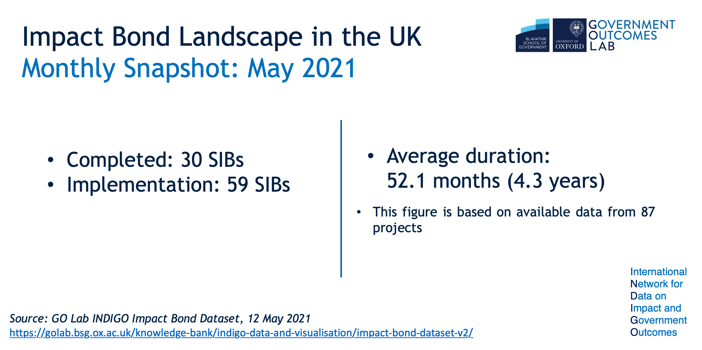 IB landscape May 21 - 6