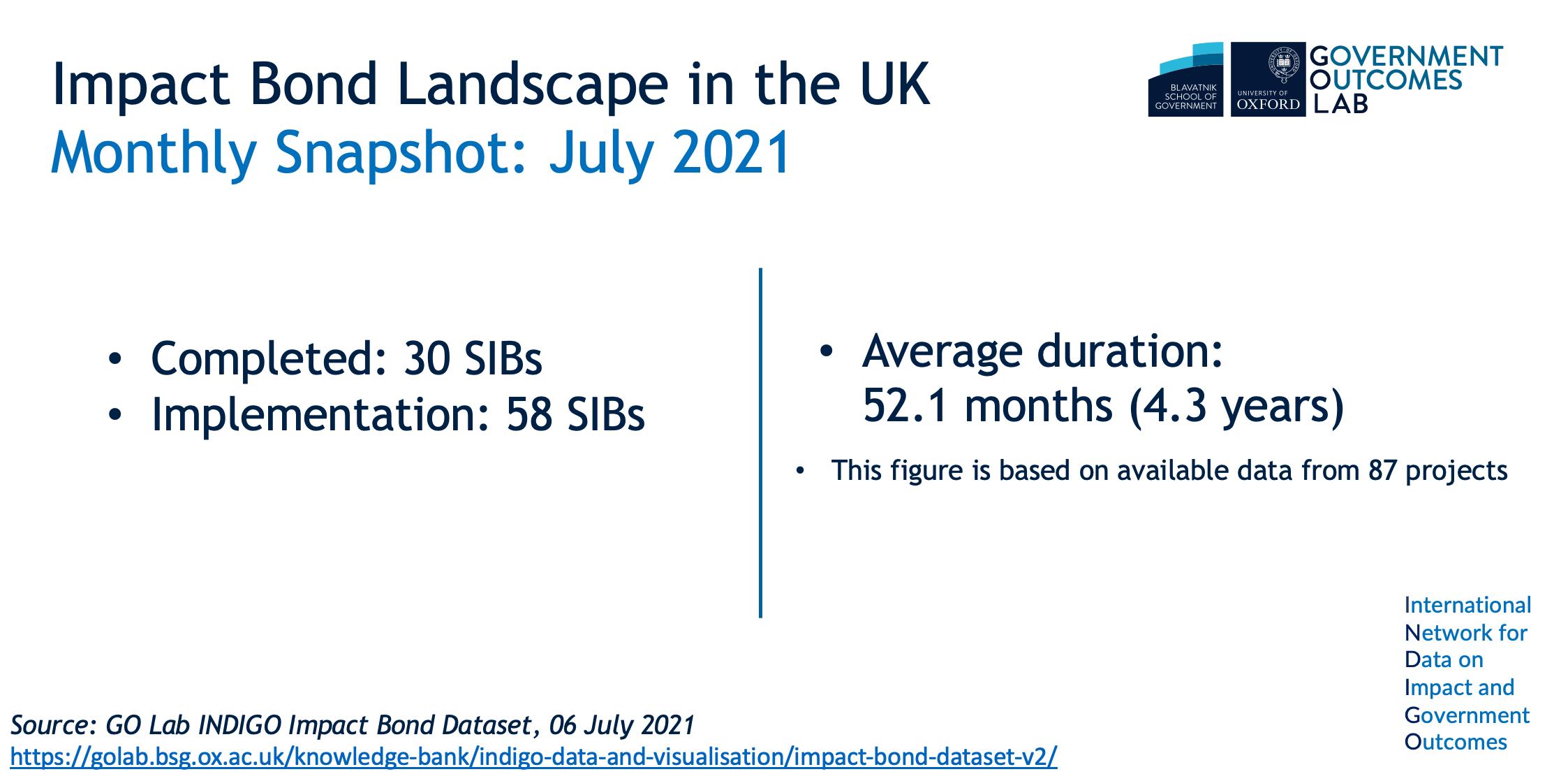 July 2021 IB snapshot - 8