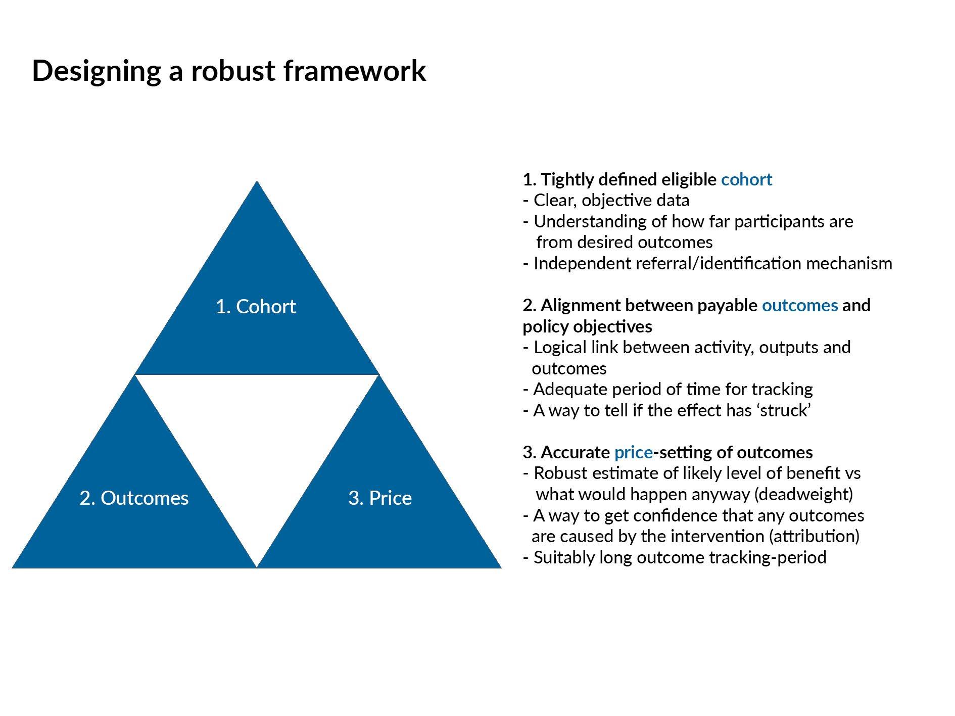Designing a robust framework