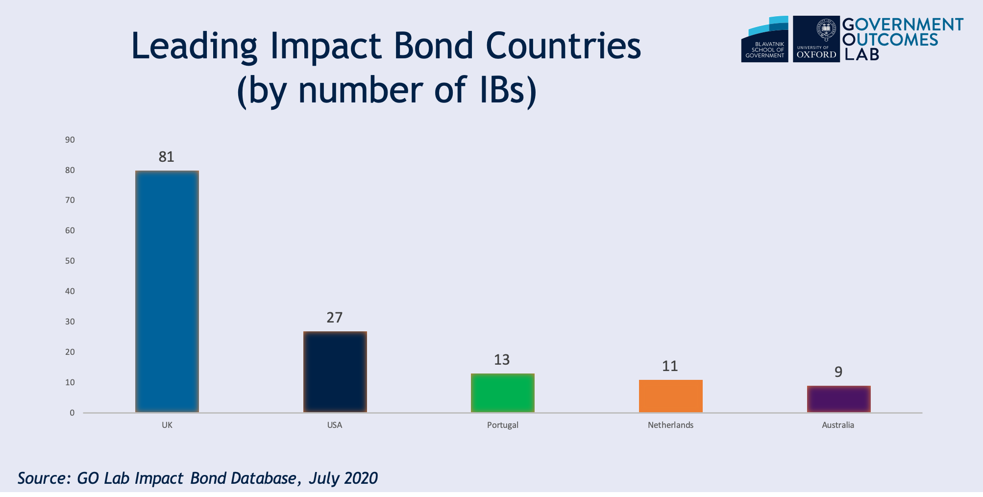 leading ib by country.png
