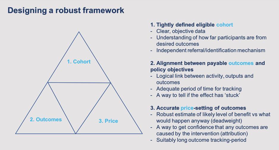 robust framework.png