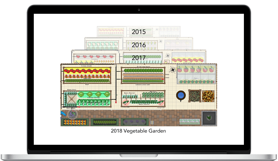 Vegetable garden plan history